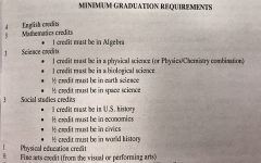 Are All Grad Requirements Created Equal?